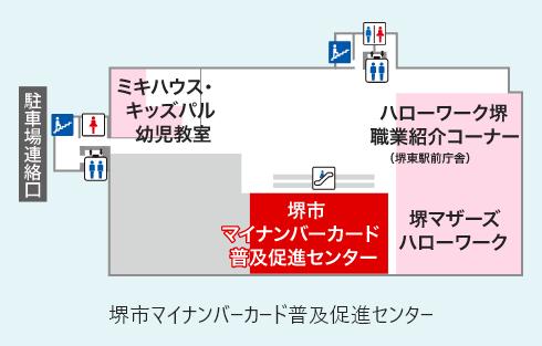 堺市マイナンバーカード普及促進センター